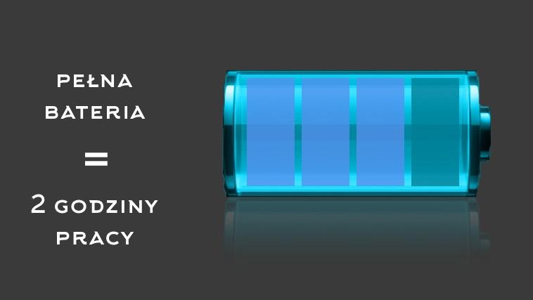 czas pracy baterii