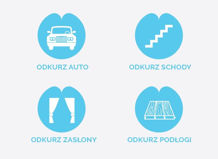 ikony z obszarami zastosowania odkurzacza